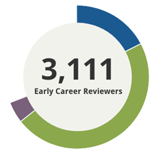 early career reviewers icon